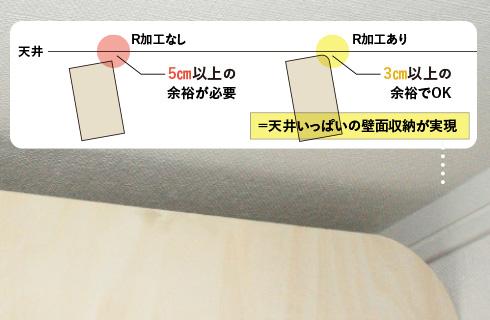 オプションR加工イラスト画像